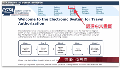 旅遊許可電子系統 ESTA